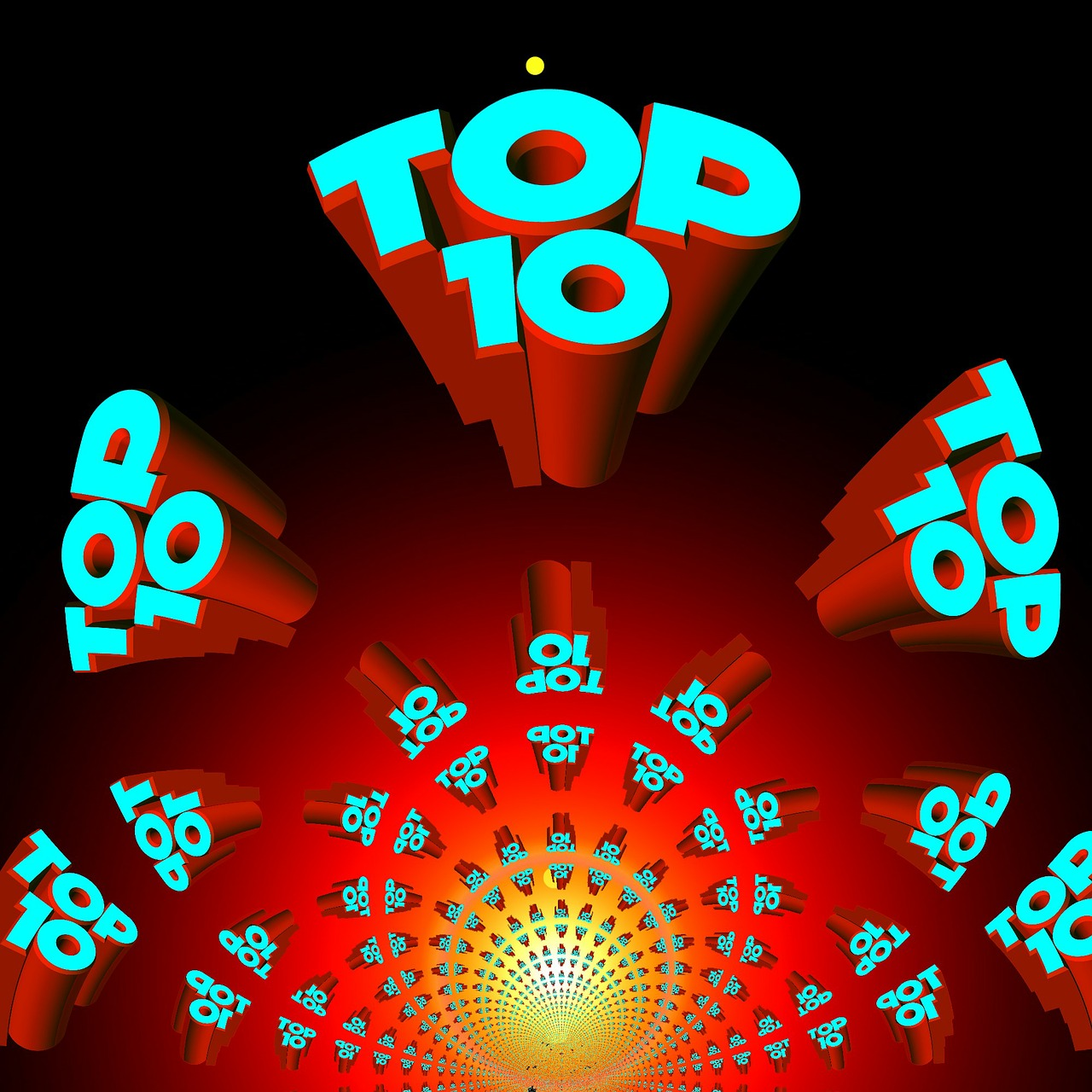 top ten qualities employers want and how to recognize them in top ten qualities employers want